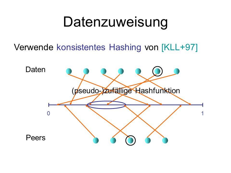 Datenzuweisung Verwende konsistentes Hashing von [KLL+97] Daten